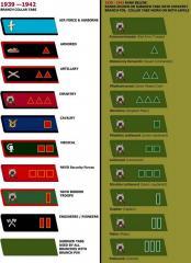 Imagine atasata: soviet collar tabs ranks.jpg