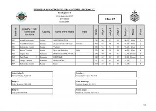 Imagine atasata: Kavarna-2017-Results-C1-C8J-page-011.jpg