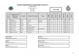 Imagine atasata: Kavarna-2017-Results-C1-C8J-page-008.jpg