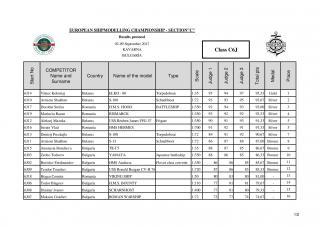 Imagine atasata: Kavarna-2017-Results-C1-C8J-page-014.jpg