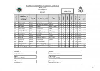 Imagine atasata: Kavarna-2017-Results-C1-C8J-page-006.jpg