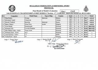 Imagine atasata: Burgas-results-08.jpg